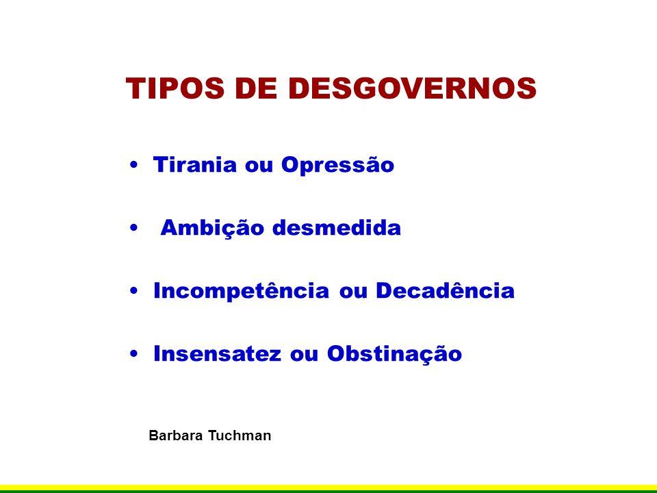 TIPOS DE DESGOVERNOS Tirania ou Opressão Ambição desmedida