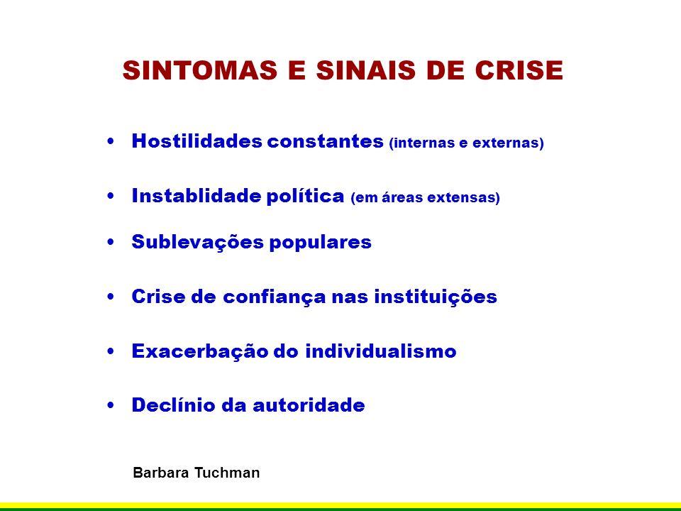 SINTOMAS E SINAIS DE CRISE