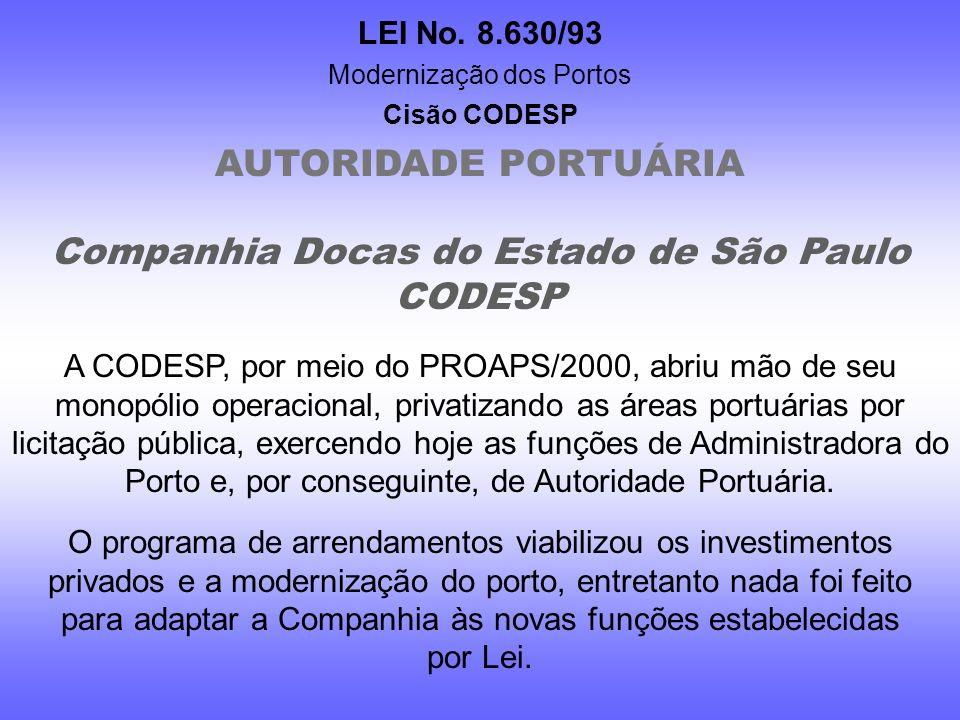 Companhia Docas do Estado de São Paulo CODESP