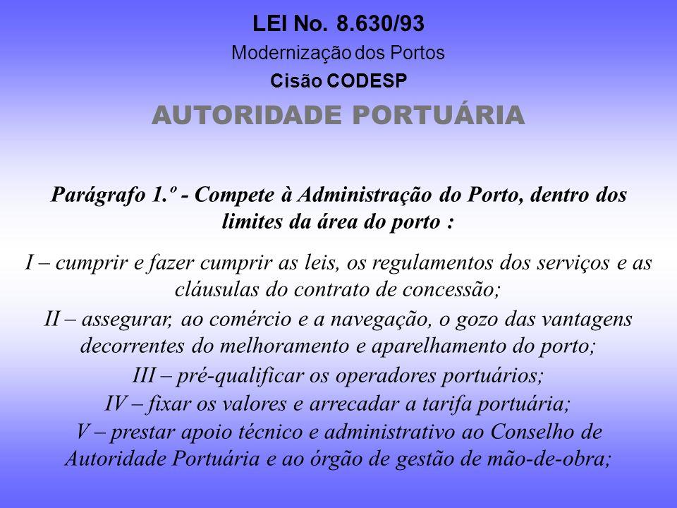 AUTORIDADE PORTUÁRIA LEI No. 8.630/93