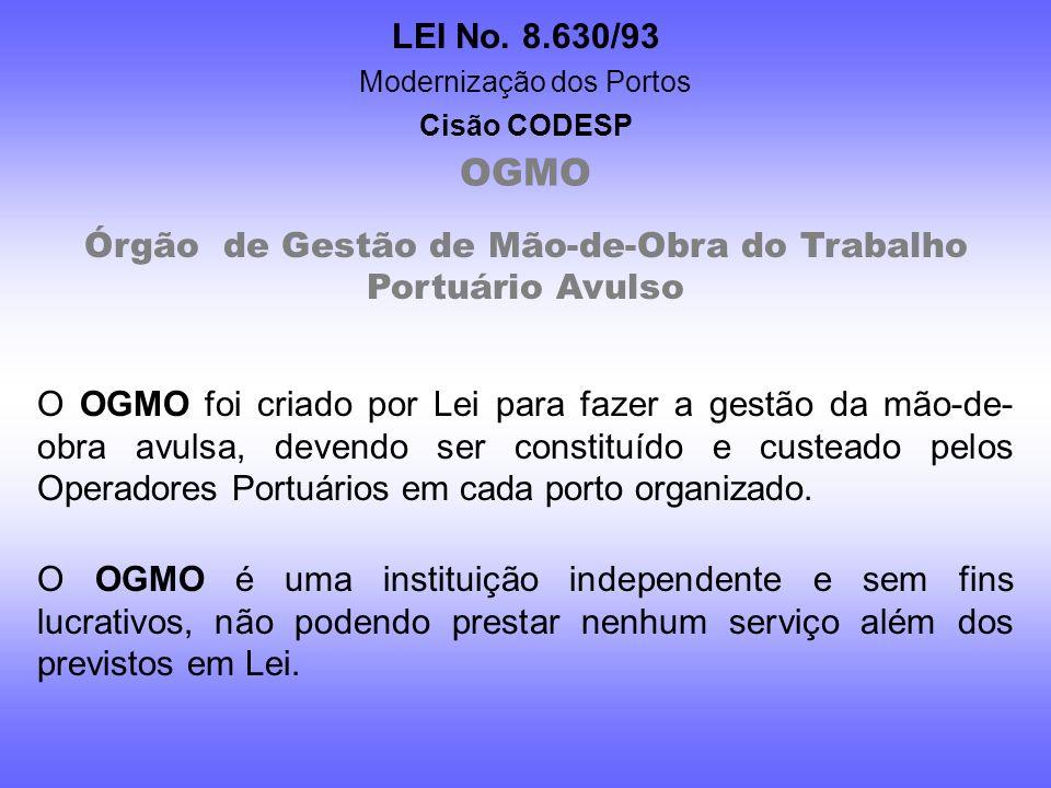 LEI No. 8.630/93 Modernização dos Portos. Cisão CODESP. OGMO. Órgão de Gestão de Mão-de-Obra do Trabalho Portuário Avulso.