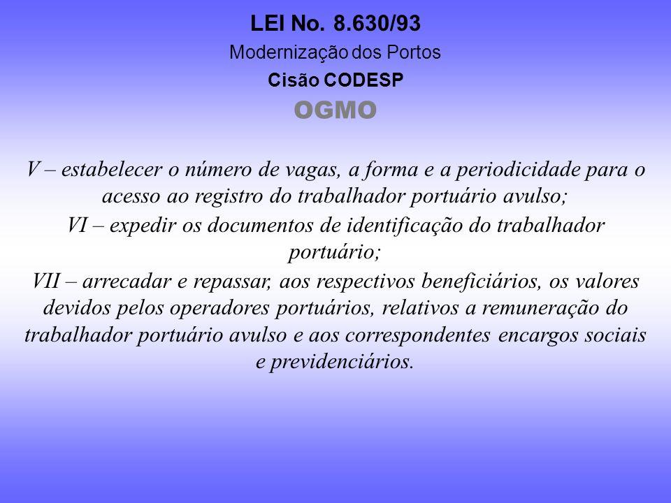 LEI No. 8.630/93 Modernização dos Portos. Cisão CODESP. OGMO.