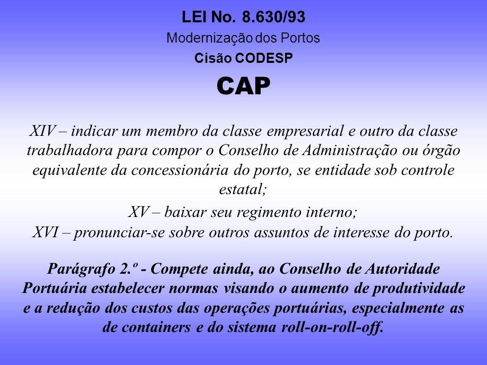 LEI No. 8.630/93 Modernização dos Portos. Cisão CODESP. CAP.
