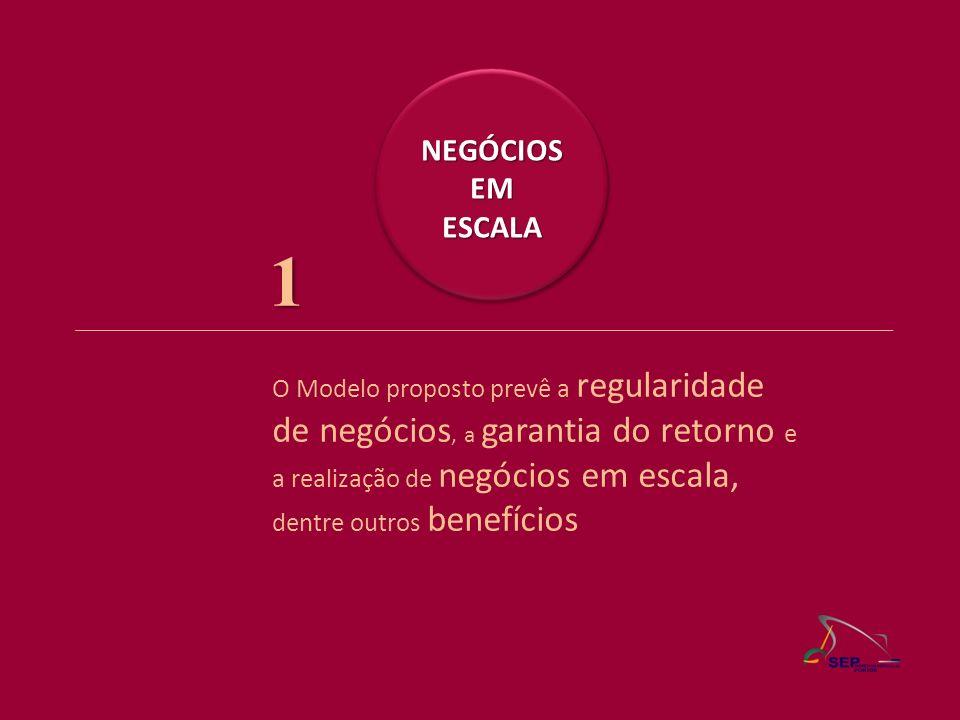 NEGÓCIOS EM. ESCALA. 1.