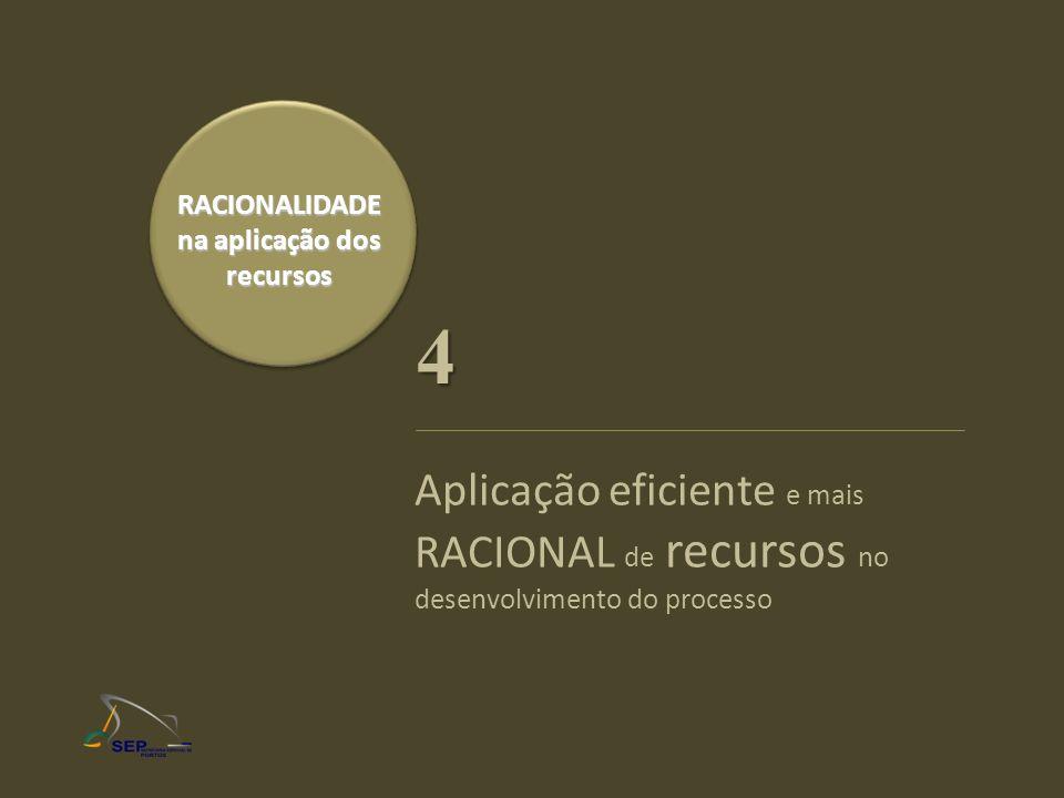 RACIONALIDADE na aplicação dos. recursos. 4.