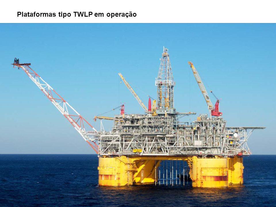Plataformas tipo TWLP em operação