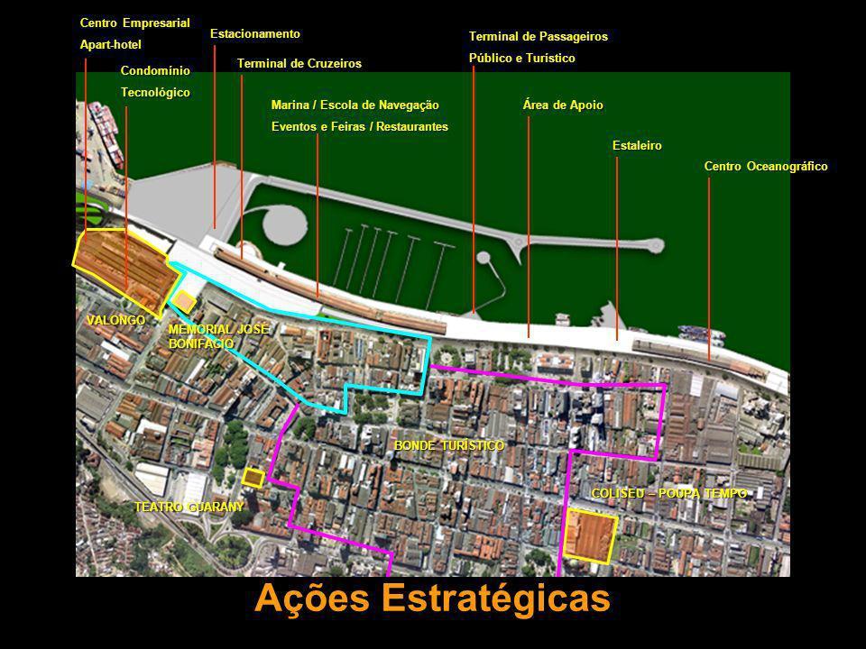 Ações Estratégicas Estacionamento Terminal de Cruzeiros