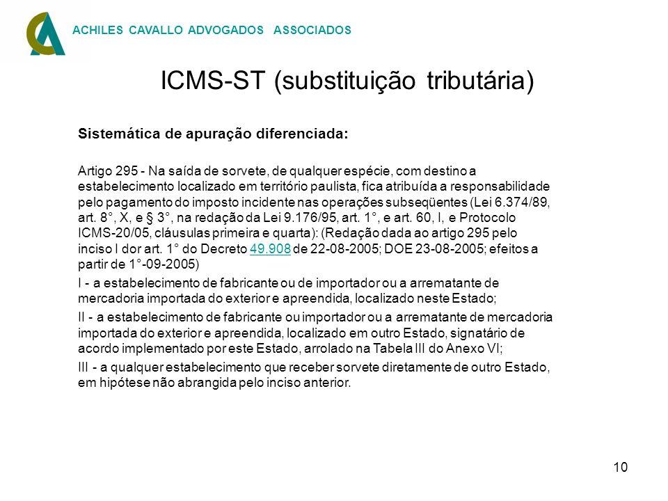 ICMS-ST (substituição tributária)