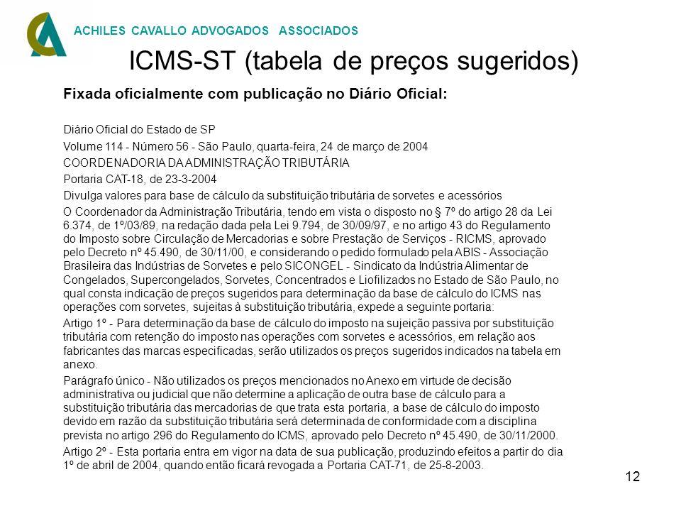 ICMS-ST (tabela de preços sugeridos)