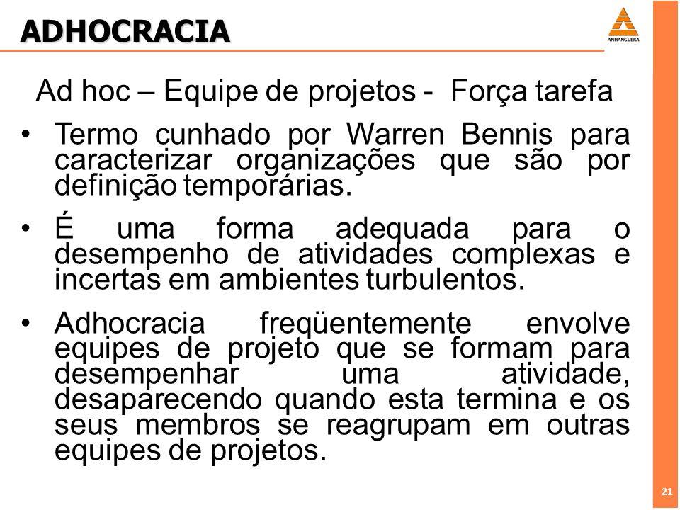 Ad hoc – Equipe de projetos - Força tarefa