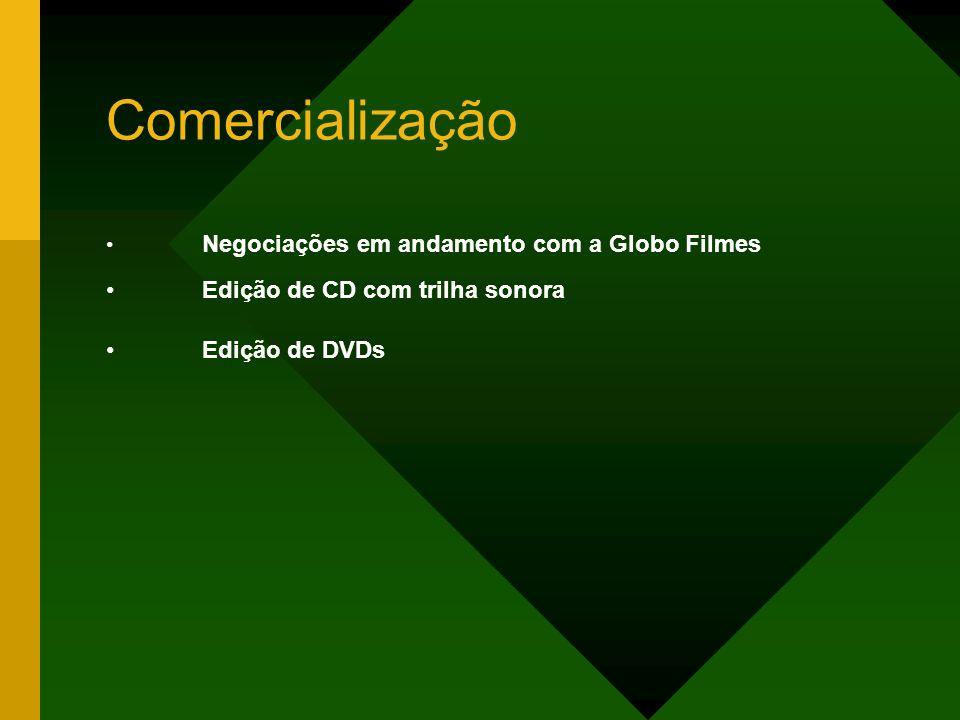 Comercialização Edição de CD com trilha sonora Edição de DVDs