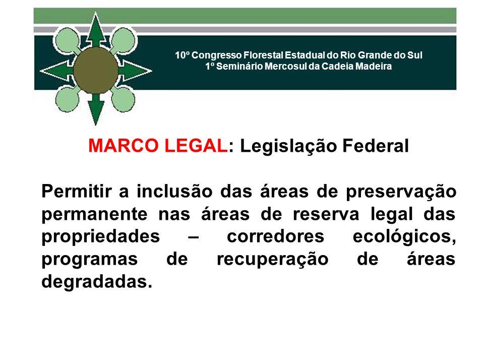 MARCO LEGAL: Legislação Federal