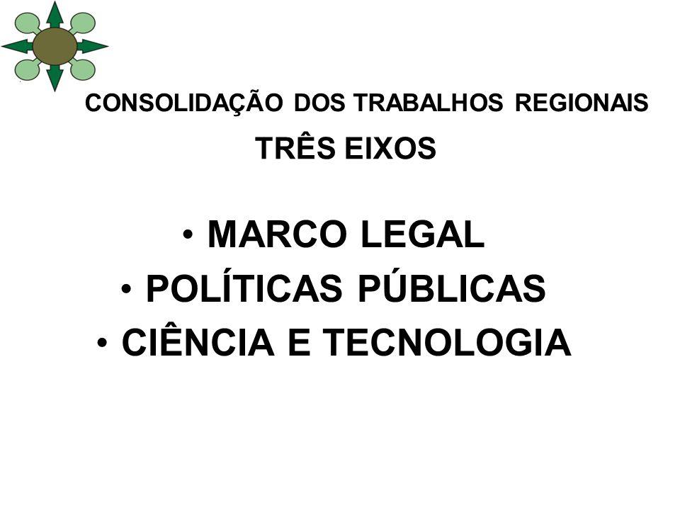 MARCO LEGAL POLÍTICAS PÚBLICAS CIÊNCIA E TECNOLOGIA