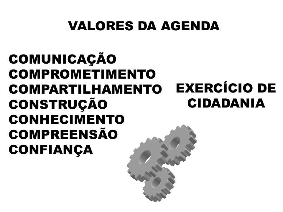 EXERCÍCIO DE CIDADANIA