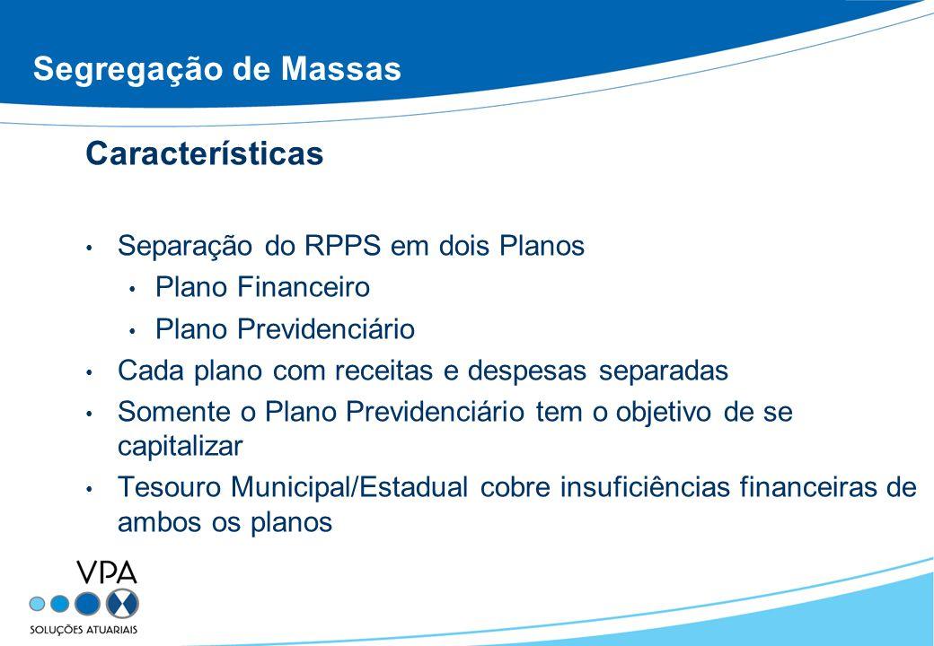 Segregação de Massas Características Separação do RPPS em dois Planos