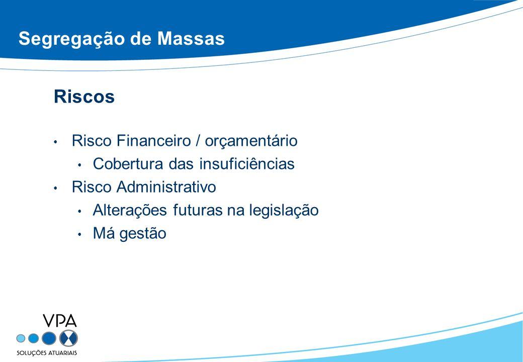 Segregação de Massas Riscos Risco Financeiro / orçamentário