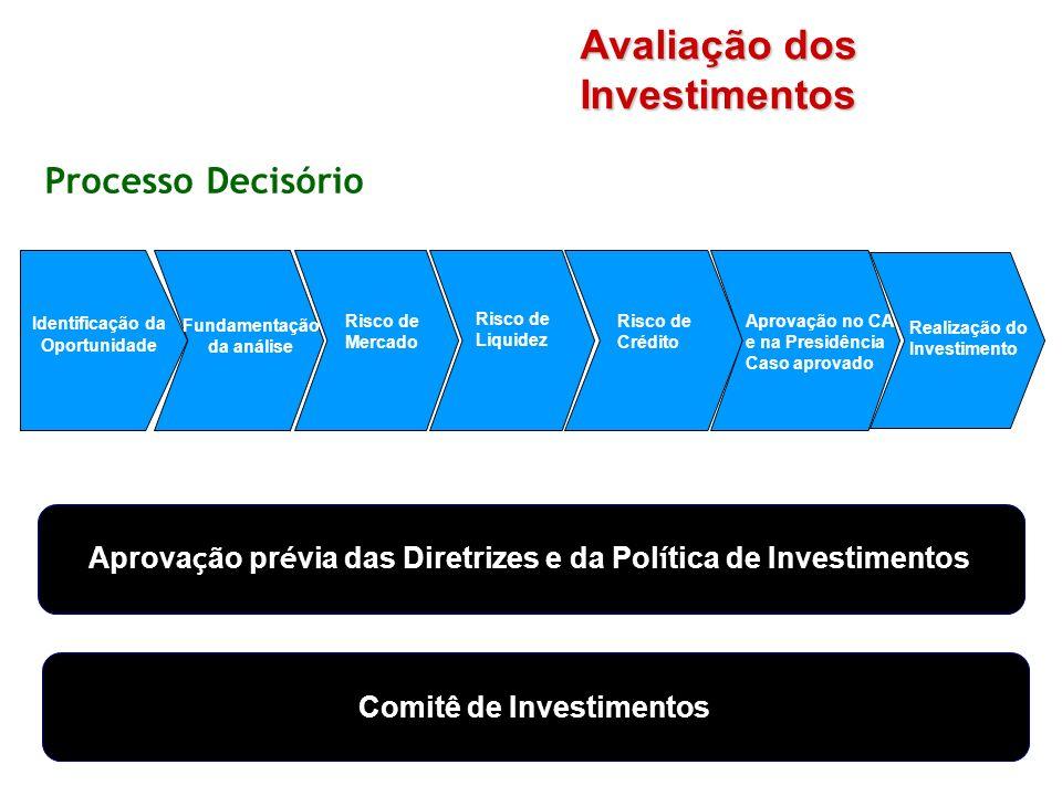 Avaliação dos Investimentos