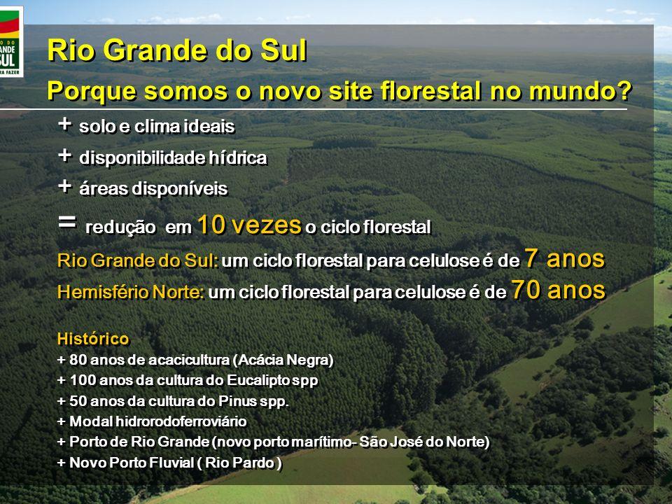 = redução em 10 vezes o ciclo florestal