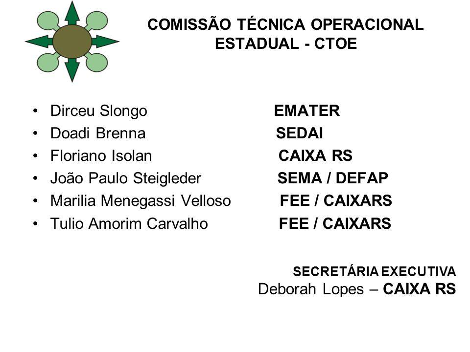 COMISSÃO TÉCNICA OPERACIONAL ESTADUAL - CTOE