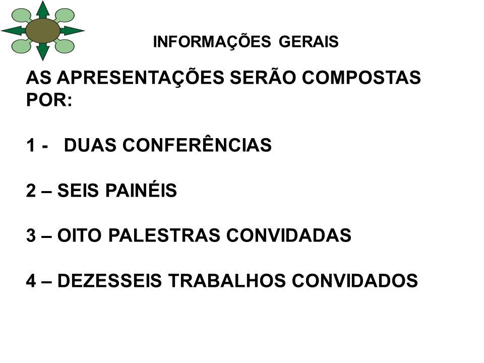 AS APRESENTAÇÕES SERÃO COMPOSTAS POR: