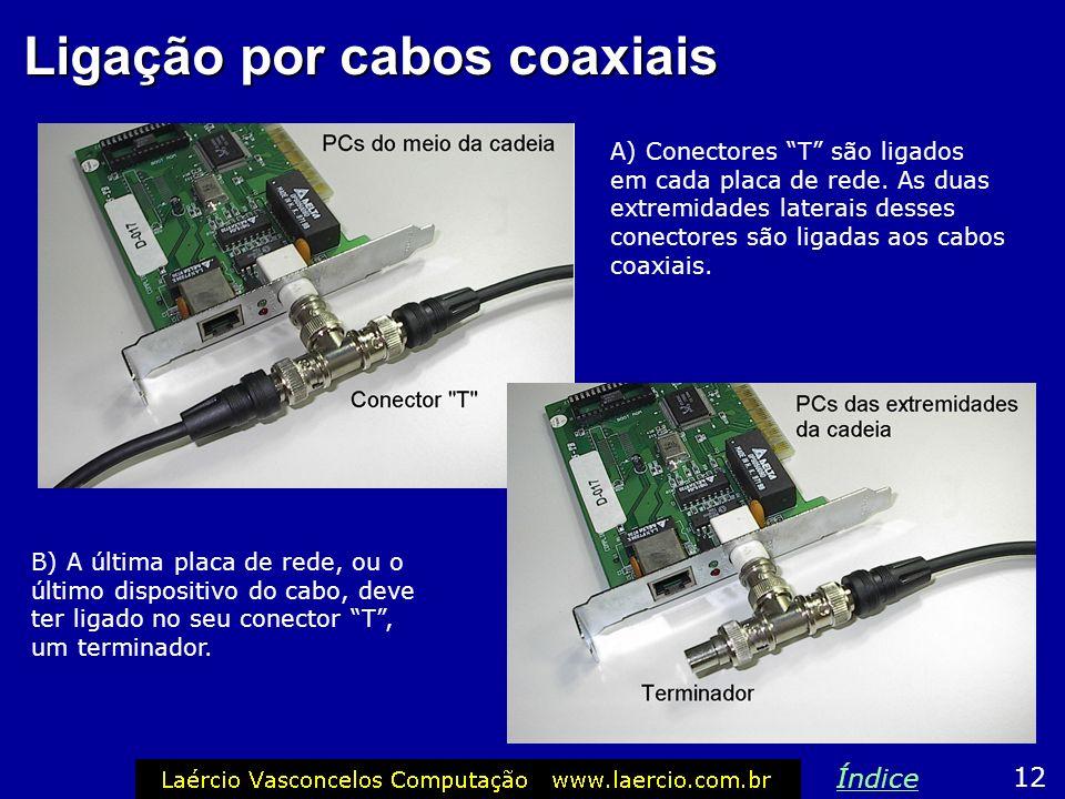 Ligação por cabos coaxiais