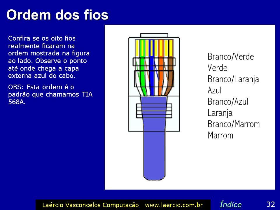 Ordem dos fios