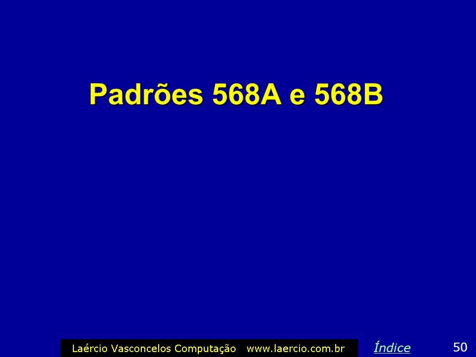 Padrões 568A e 568B Índice 50