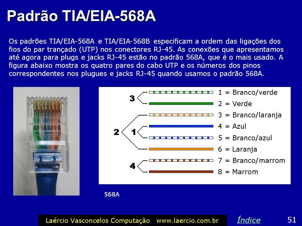 Padrão TIA/EIA-568A Índice 51