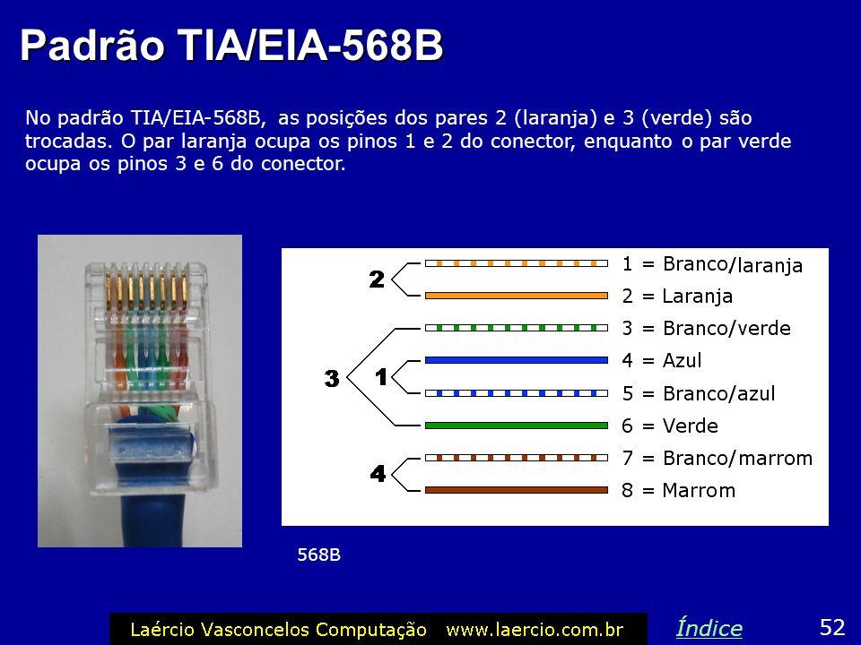 Padrão TIA/EIA-568B Índice 52