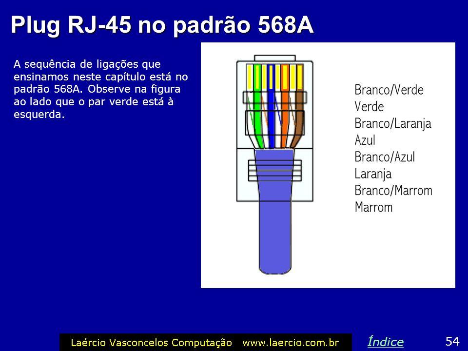 Plug RJ-45 no padrão 568A Índice 54