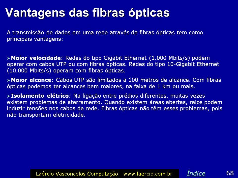 Vantagens das fibras ópticas