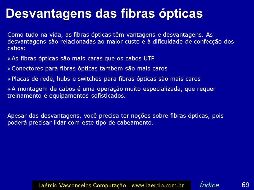 Desvantagens das fibras ópticas