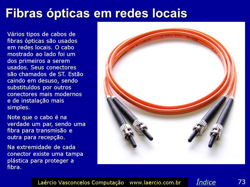 Fibras ópticas em redes locais