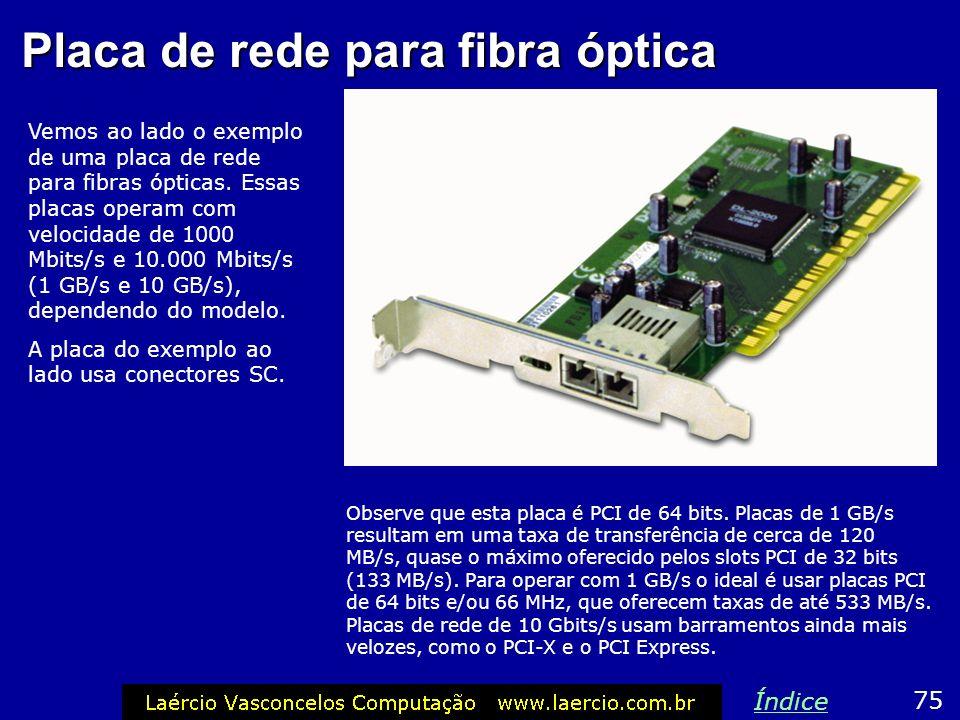 Placa de rede para fibra óptica