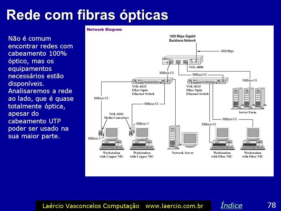 Rede com fibras ópticas