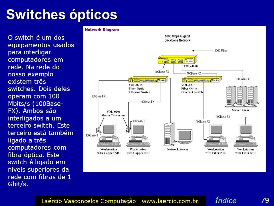 Switches ópticos Índice 79
