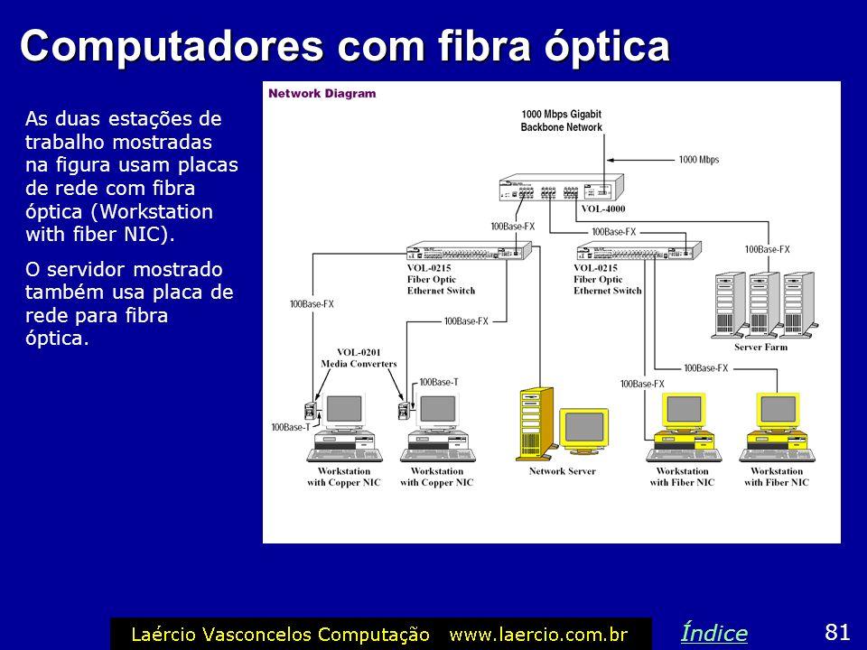 Computadores com fibra óptica