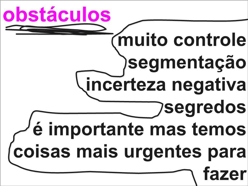obstáculos muito controle segmentação incerteza negativa segredos