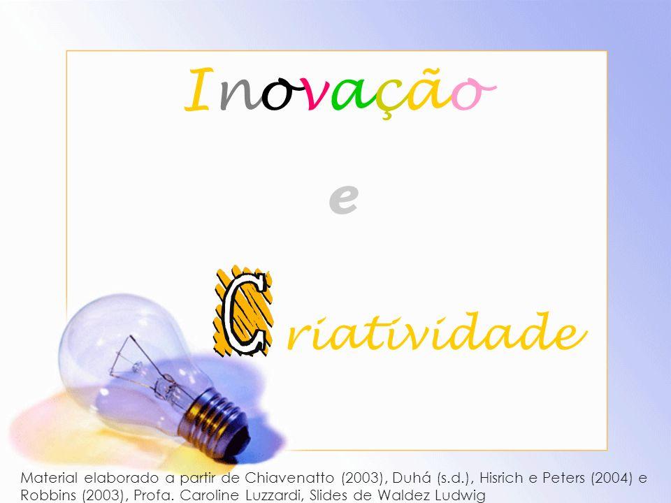 Inovação e riatividade