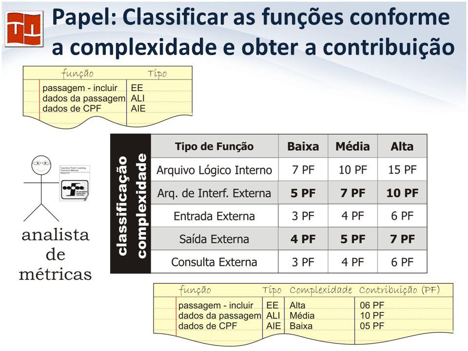 Papel: Classificar as funções conforme a complexidade e obter a contribuição