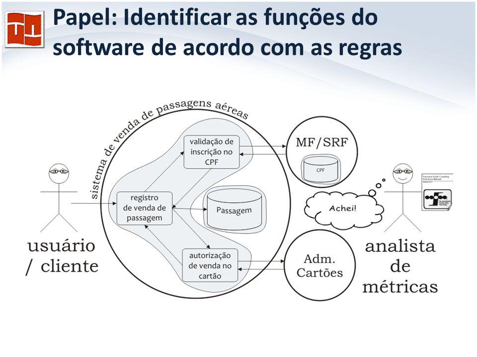 Papel: Identificar as funções do software de acordo com as regras