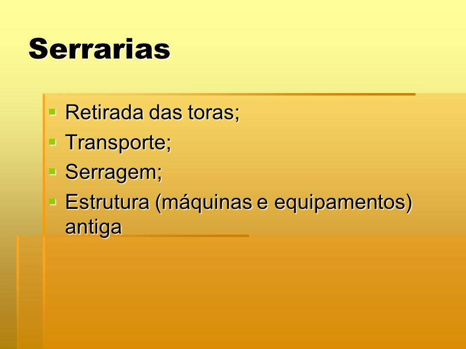 Serrarias Retirada das toras; Transporte; Serragem;