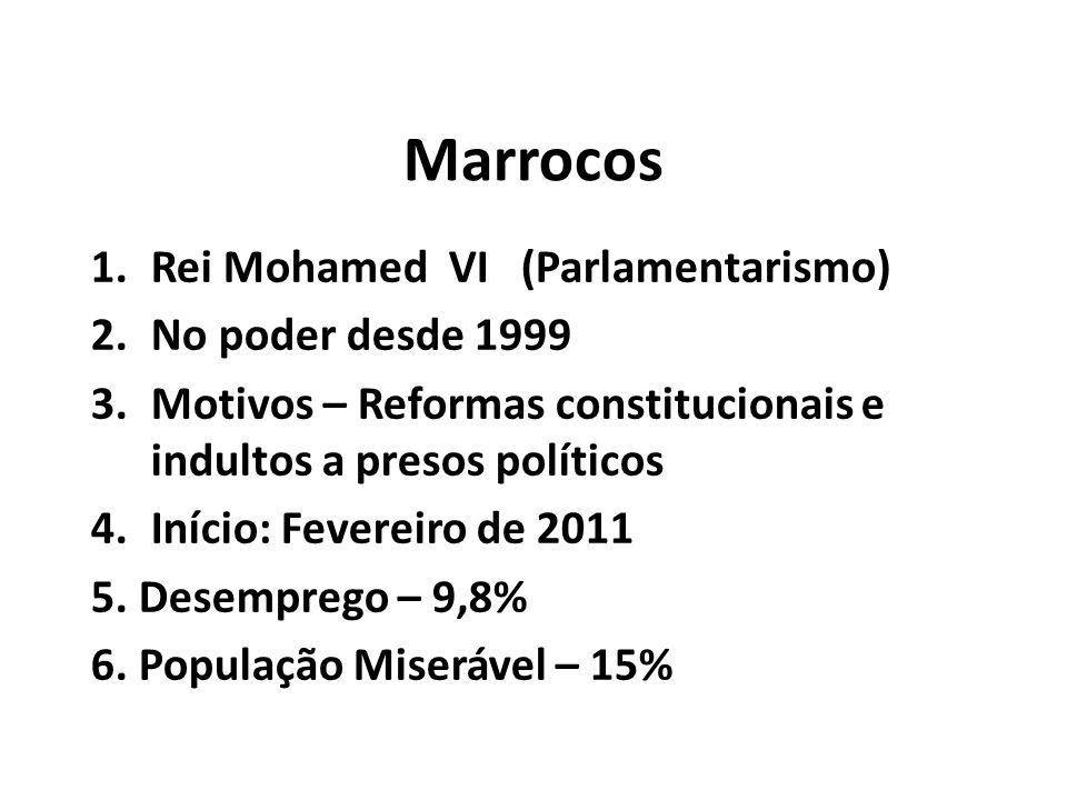 Marrocos Rei Mohamed VI (Parlamentarismo) No poder desde 1999