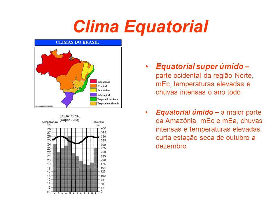 Clima Equatorial Equatorial super úmido – parte ocidental da região Norte, mEc, temperaturas elevadas e chuvas intensas o ano todo.