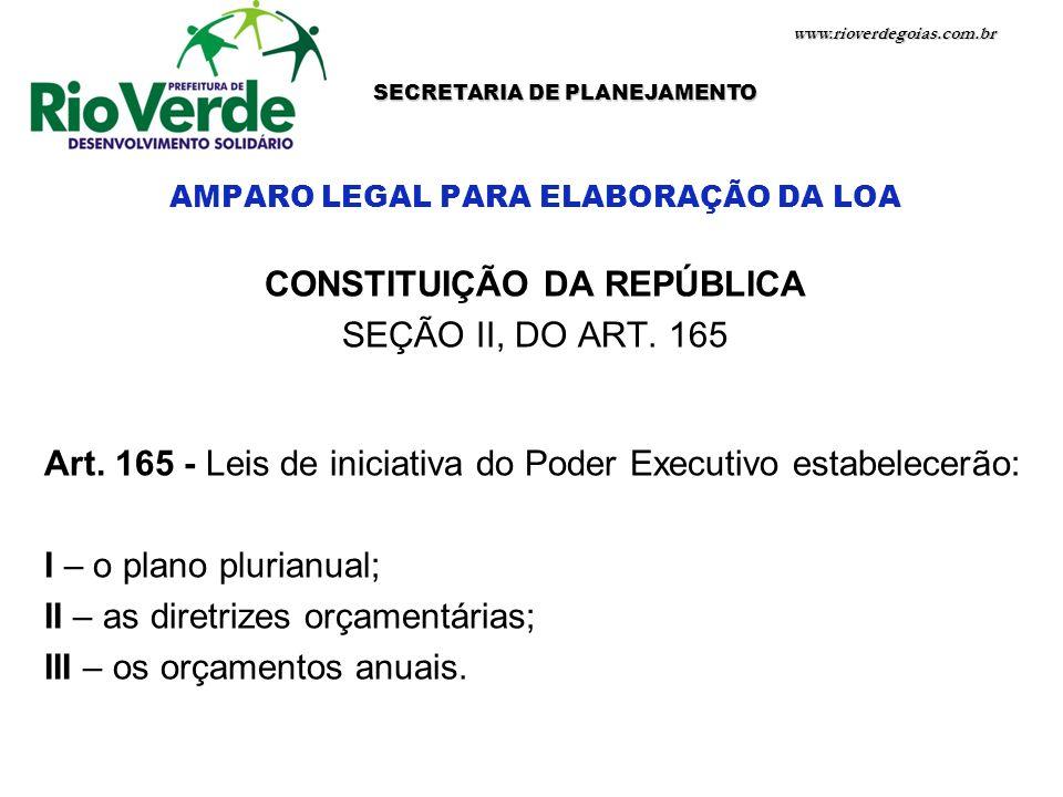 SECRETARIA DE PLANEJAMENTO CONSTITUIÇÃO DA REPÚBLICA
