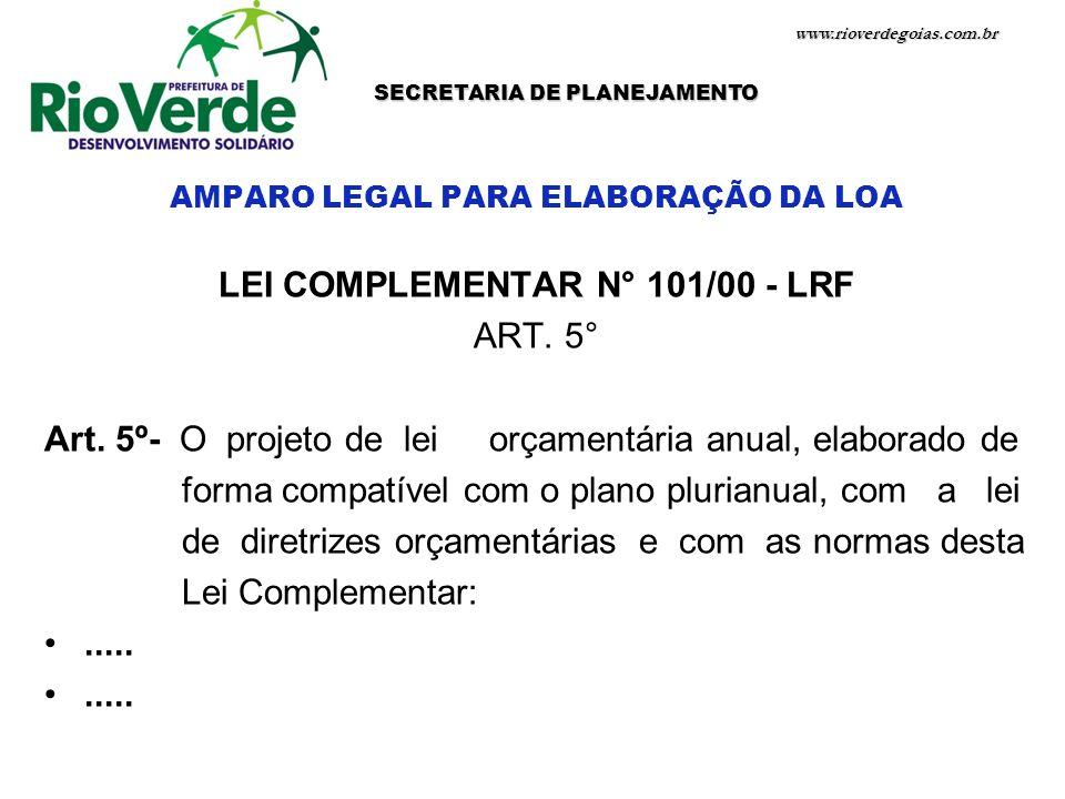 SECRETARIA DE PLANEJAMENTO LEI COMPLEMENTAR N° 101/00 - LRF