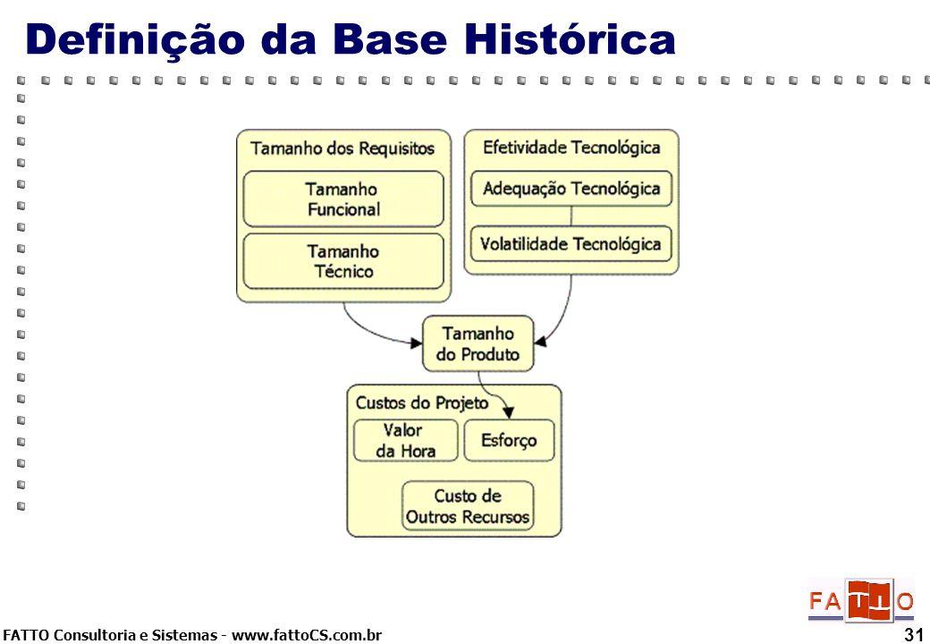 Definição da Base Histórica