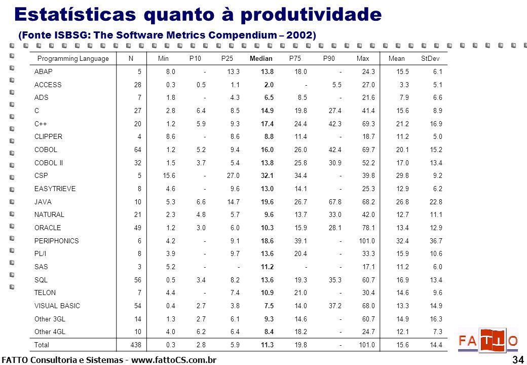 Estatísticas quanto à produtividade (Fonte ISBSG: The Software Metrics Compendium – 2002)