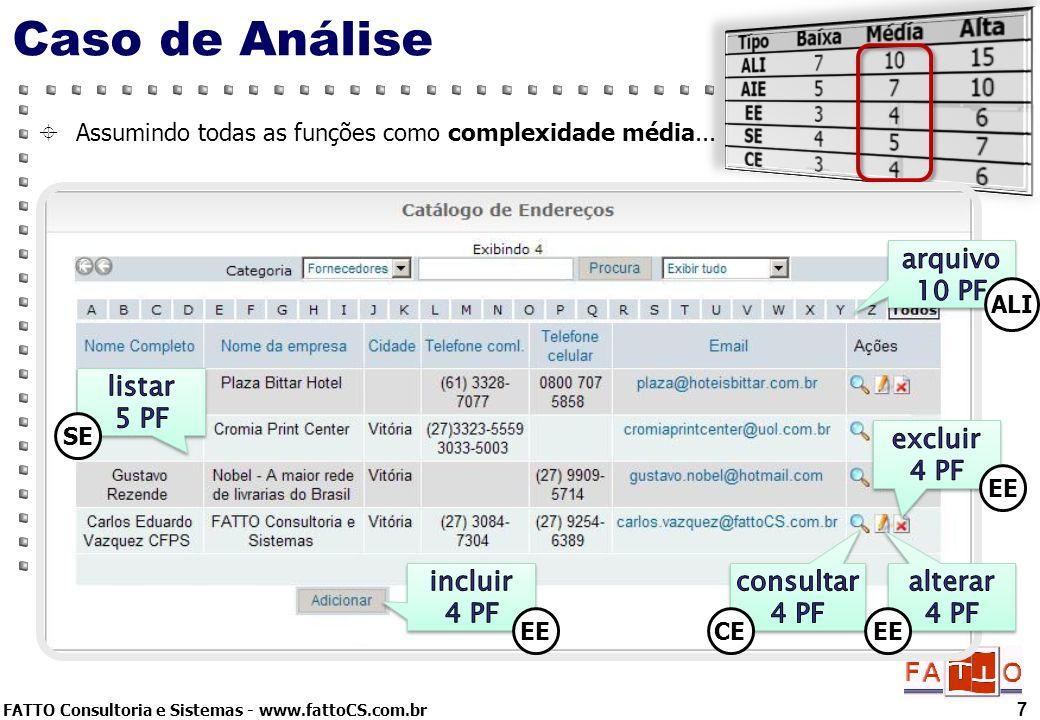 Caso de Análise arquivo 10 PF listar 5 PF excluir 4 PF incluir 4 PF