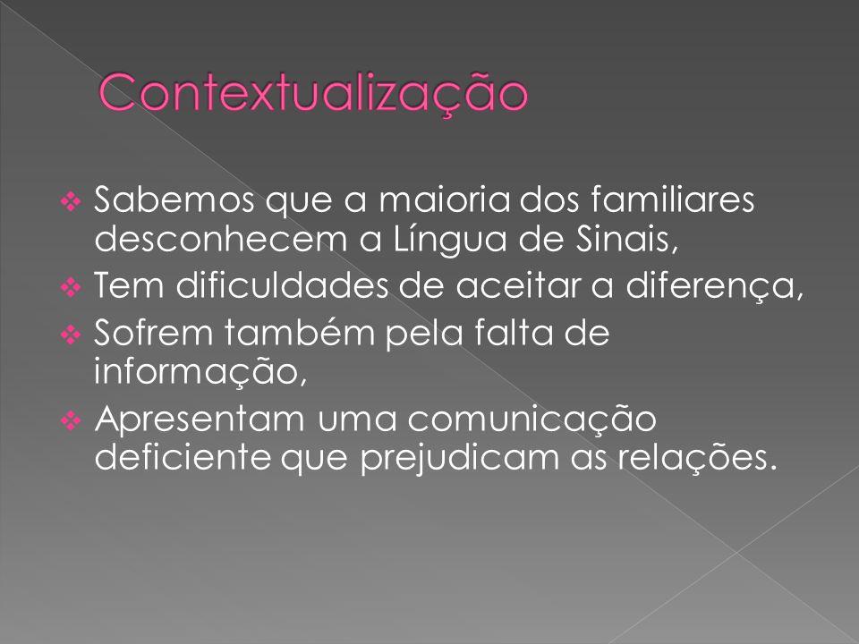 Contextualização Sabemos que a maioria dos familiares desconhecem a Língua de Sinais, Tem dificuldades de aceitar a diferença,